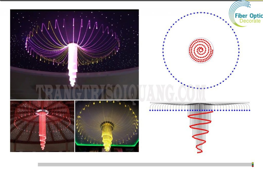 Đèn chùm sợi quang pha lê được tạo ra từ những sợi quang phát cạnh lấp lánh, đầu gắn các hạt pha lê tinh khiết như kiểu viên ngọc, hay hình lục giác tạo nên một khuôn đèn xoắn ốc đẹp mắt. Đèn trang trí sợi quang với hạt pha lê là điểm nhấn đặc biệt của sản phẩm, với nhiều mẫu mã đa dạng, có thể tùy ý lựa chọn.